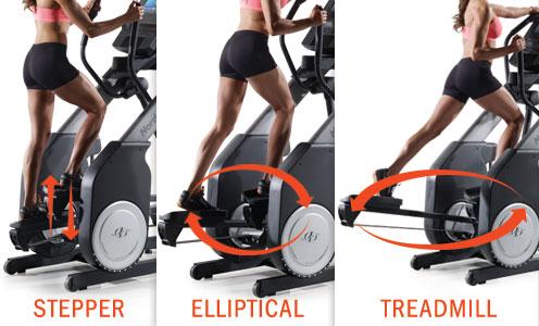 Variable motion elliptical
