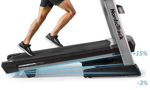 Nordictrack 1750 vs Bowflex BXT216 treadmill