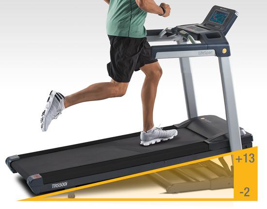 lifespan 5500i Treadmill Review